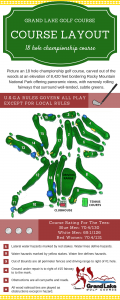 Course Layout and Rules
